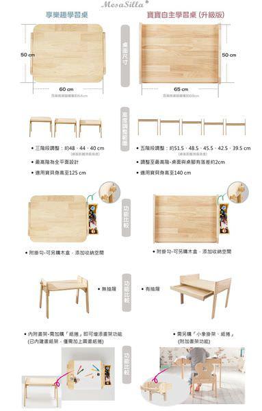 享樂趣學習桌VS寶寶自主學習桌升級版 (1).jpg